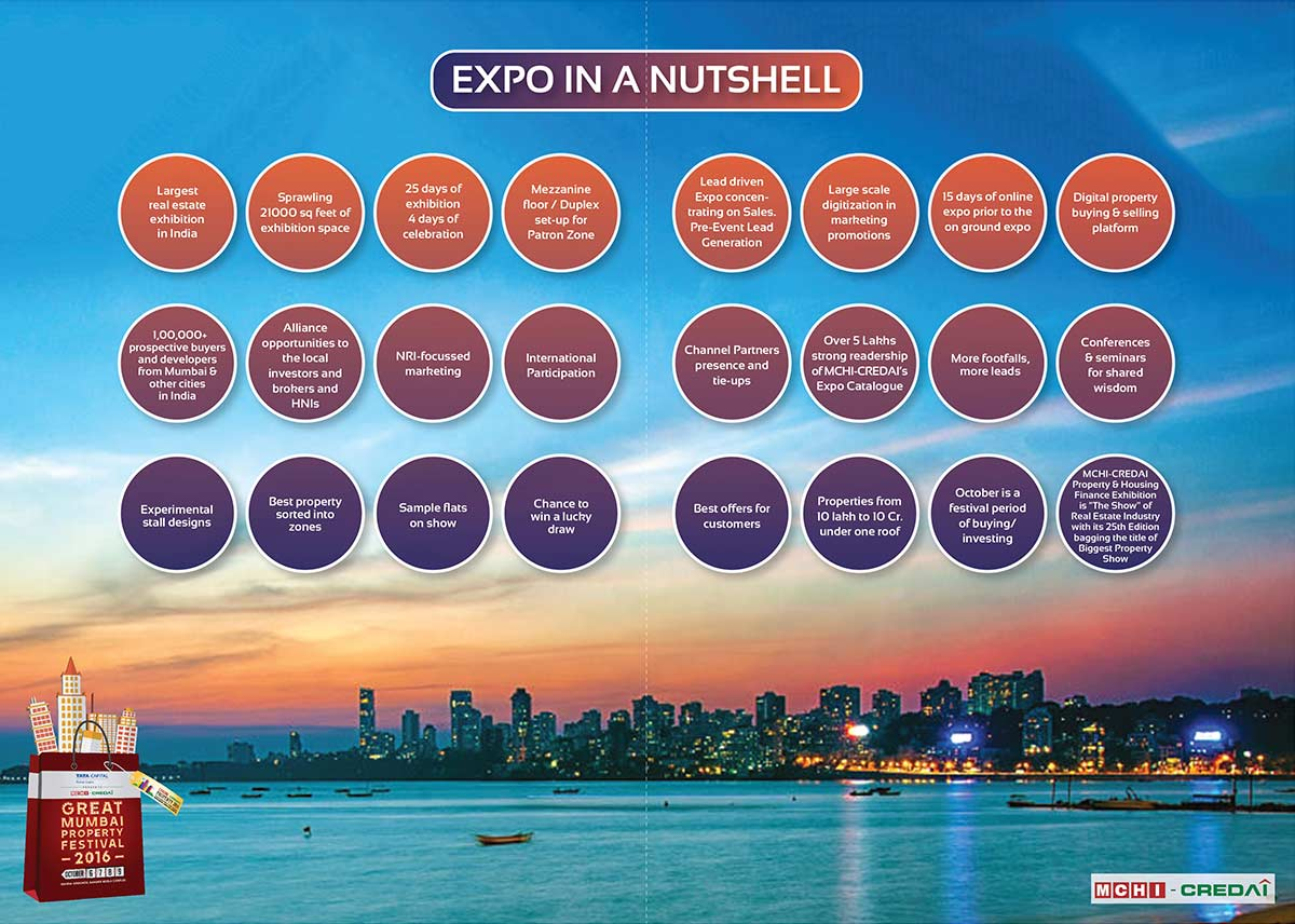 Great Mumbai Property Festival Oct. 6, 7, 8, 9 2016, 27th real estate & housing finance exhibition